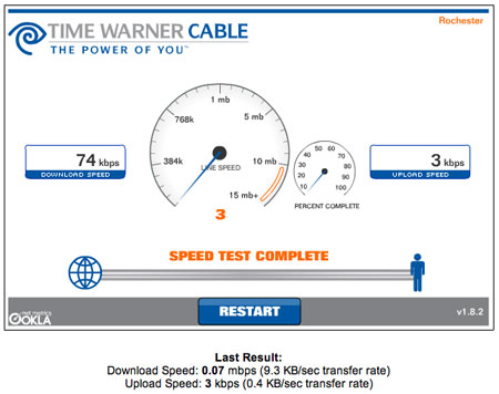 SLOW internet!